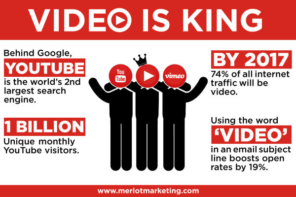 Video is King Infographic
